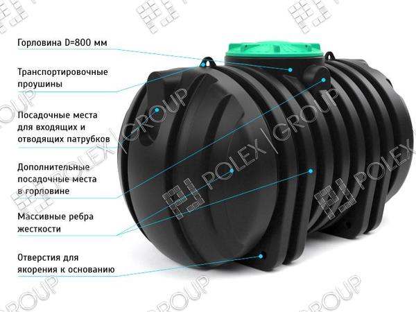 Емкость для канализации RODLEX 3000