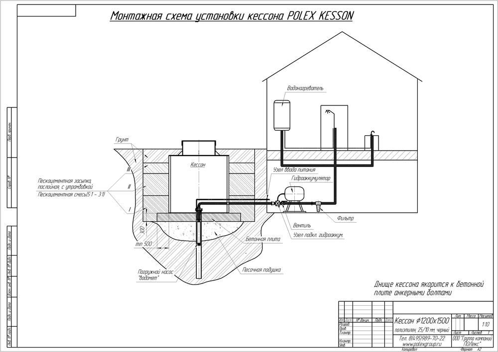 Монтажная схема установки