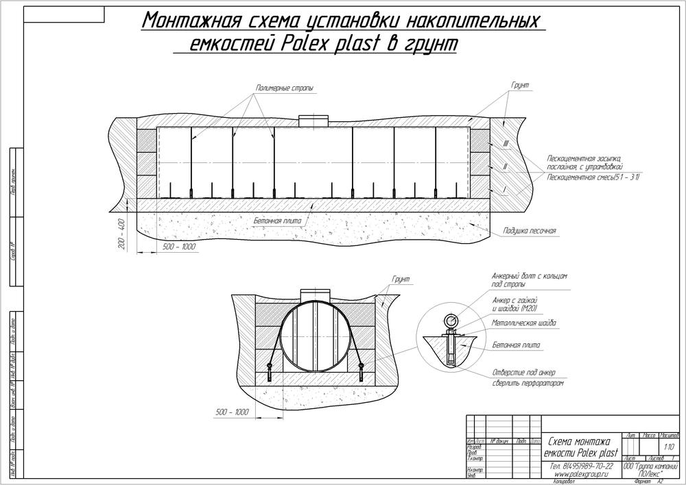 схема демонтажа вертикальных