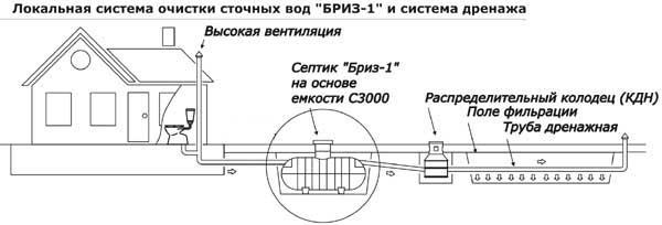 Схема установки септика БРИЗ.